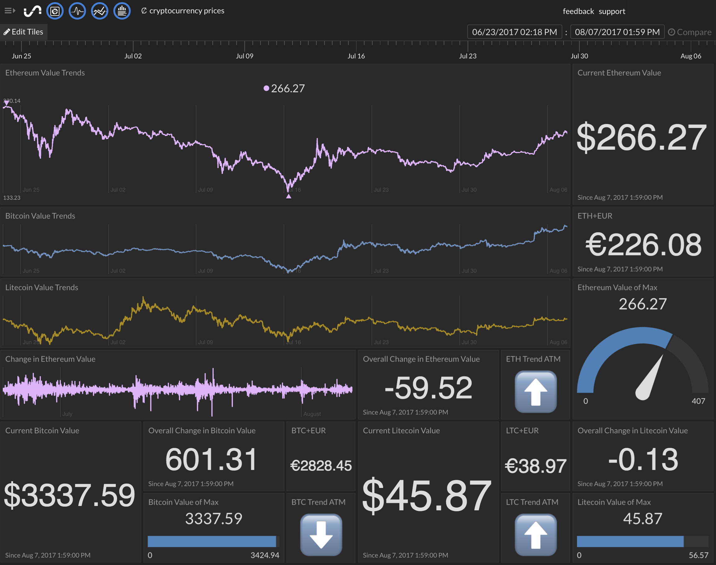 AWSLambdaCryptocurrencyDashboard-1.png